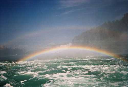Rainbow-at-Niagara-Falls-compressed