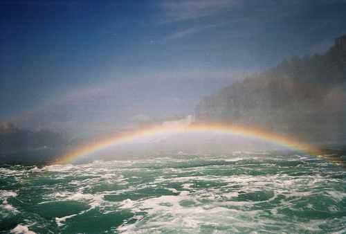 Rainbow-at-Niagara-Falls-compressed